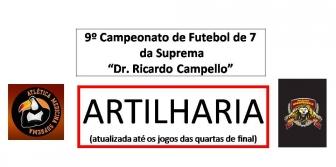 9� Camp. de Futebol de 7 da Suprema - ARTILHARIA