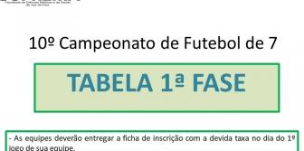 10� Campeonato de Futebol de 7 da Suprema - Tabela